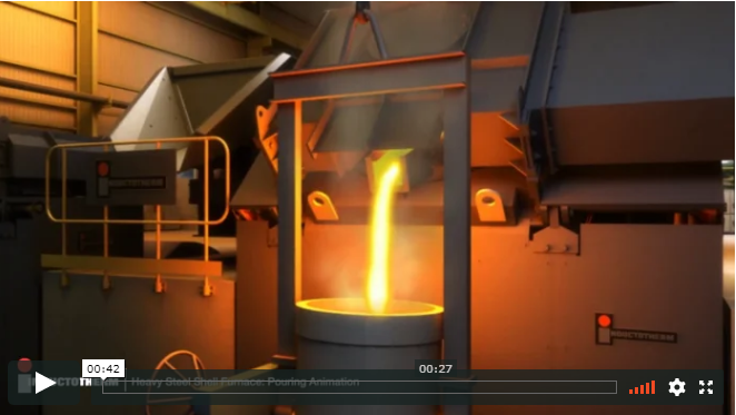 Inductotherm-Heavy-Steel-Shell-Furnaces